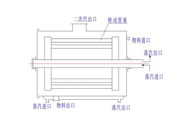 这种蒸发器的基本结构